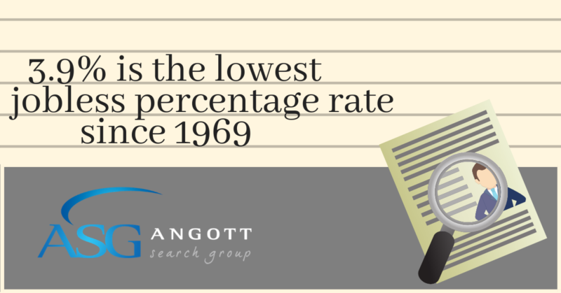3.9% is the lowest jobless percentage rage since 1969