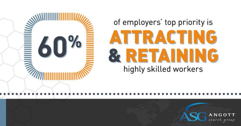 60%Attract&Retain